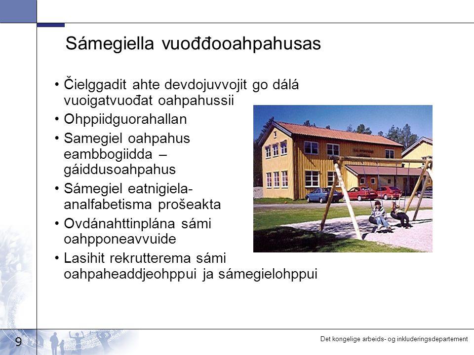 9 Det kongelige arbeids- og inkluderingsdepartement Sámegiella vuođđooahpahusas Čielggadit ahte devdojuvvojit go dálá vuoigatvuođat oahpahussii Ohppiidguorahallan Samegiel oahpahus eambbogiidda – gáiddusoahpahus Sámegiel eatnigiela- analfabetisma prošeakta Ovdánahttinplána sámi oahpponeavvuide Lasihit rekrutterema sámi oahpaheaddjeohppui ja sámegielohppui