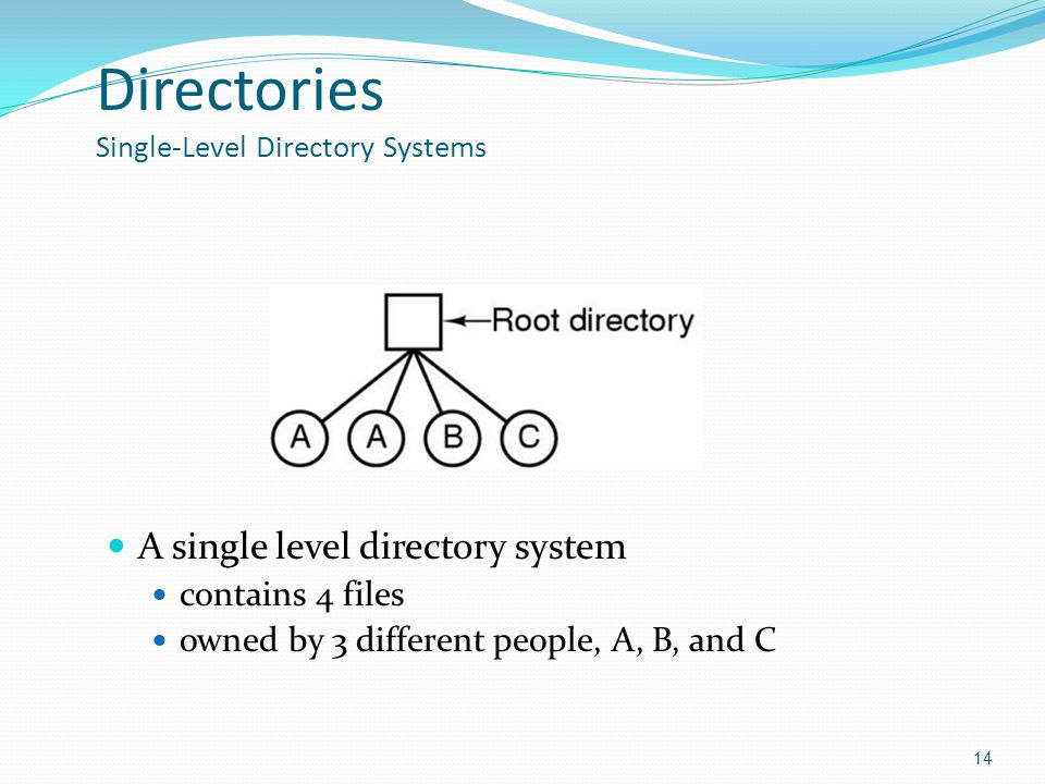 Directories Single-Level Directory Systems A single level directory system contains 4 files owned by 3 different people, A, B, and C 14