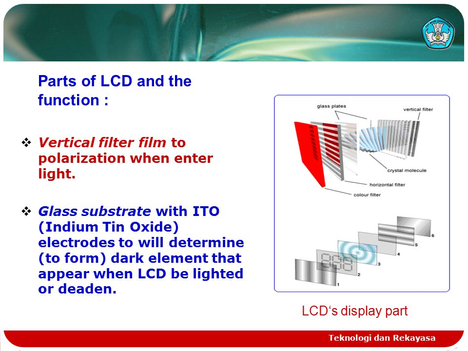 Teknologi dan Rekayasa Parts of LCD and the function :  Vertical filter film to polarization when enter light.