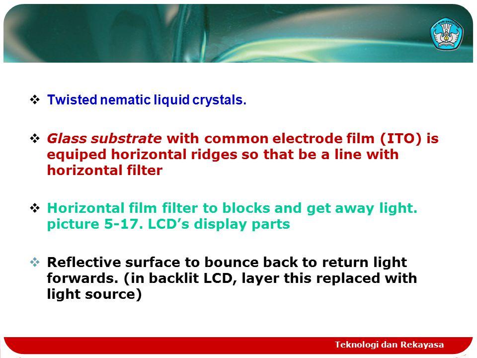 Teknologi dan Rekayasa  Twisted nematic liquid crystals.
