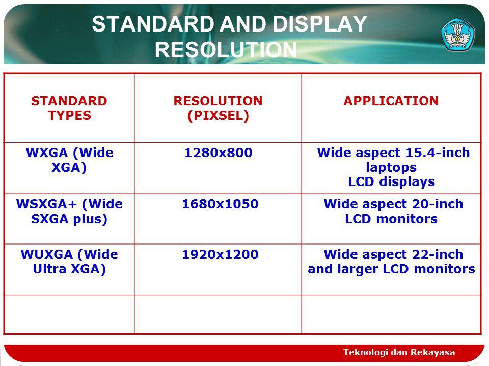 Teknologi dan Rekayasa STANDARD AND DISPLAY RESOLUTION STANDARD TYPES RESOLUTION (PIXSEL) APPLICATION WXGA (Wide XGA) 1280x800 Wide aspect 15.4-inch l