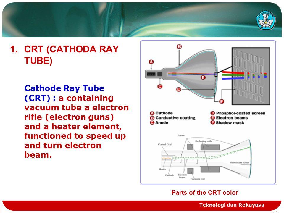 Teknologi dan Rekayasa 1.CRT (CATHODA RAY TUBE) Cathode Ray Tube (CRT) : a containing vacuum tube a electron rifle (electron guns) and a heater elemen