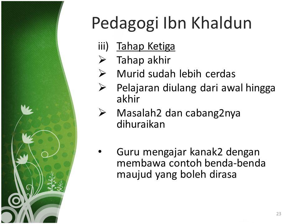 Pedagogi Ibn Khaldun iii)Tahap Ketiga  Tahap akhir  Murid sudah lebih cerdas  Pelajaran diulang dari awal hingga akhir  Masalah2 dan cabang2nya di