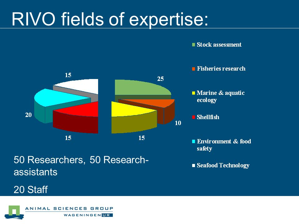 RIVO fields of expertise: 50 Researchers, 50 Research- assistants 20 Staff