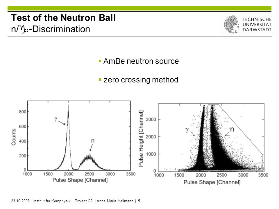 23.10.2008 | Institut für Kernphysik | Project C2 | Anna Maria Heilmann | 5 Test of the Neutron Ball n/  -Discrimination  AmBe neutron source  zero crossing method