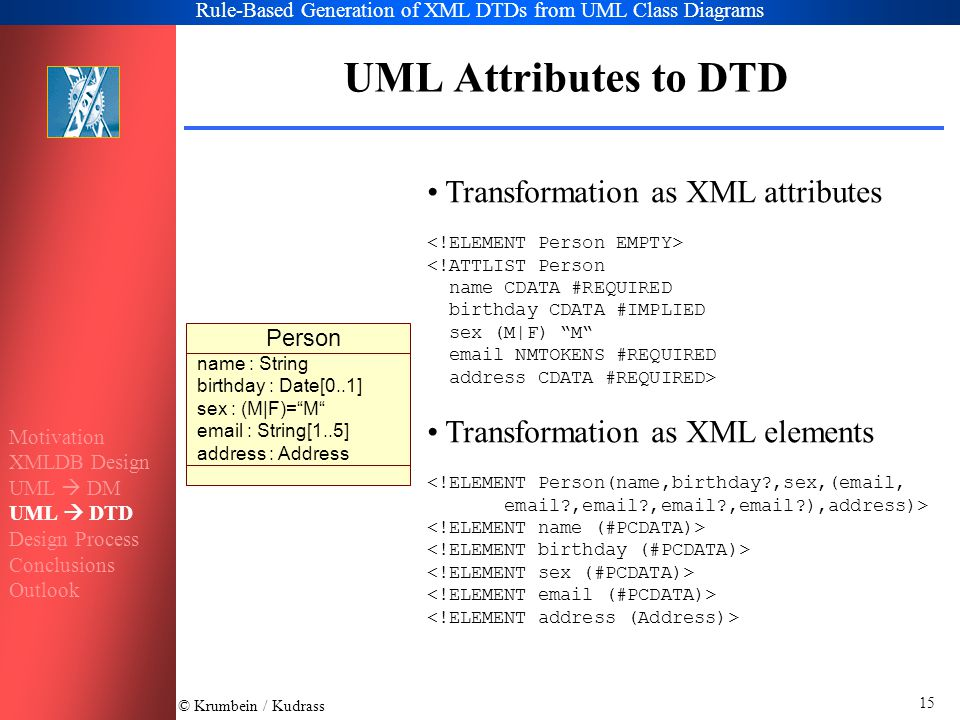 © Krumbein / Kudrass Rule-Based Generation of XML DTDs from UML Class Diagrams 15 UML Attributes to DTD Transformation as XML attributes <!ATTLIST Person name CDATA #REQUIRED birthday CDATA #IMPLIED sex (M|F) M email NMTOKENS #REQUIRED address CDATA #REQUIRED> Transformation as XML elements <!ELEMENT Person(name,birthday ,sex,(email, email ,email ,email ,email ),address)> Person name : String birthday : Date[0..1] sex : (M|F)= M email : String[1..5] address : Address Motivation XMLDB Design UML  DM UML  DTD Design Process Conclusions Outlook