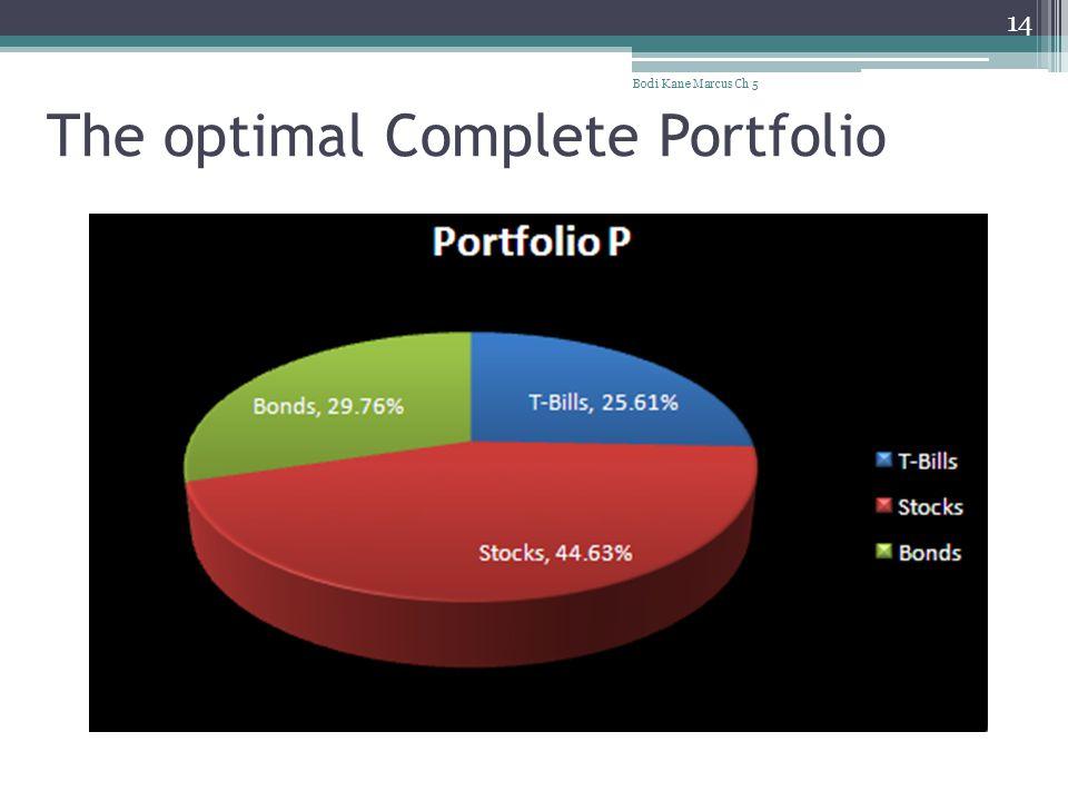 The optimal Complete Portfolio Bodi Kane Marcus Ch 5 14