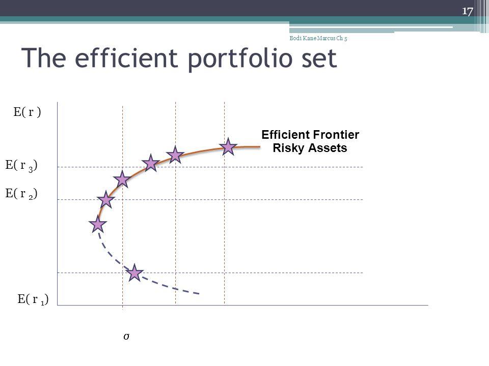 The efficient portfolio set Bodi Kane Marcus Ch 5 17 Efficient Frontier Risky Assets E( r ) E( r 3 ) E( r 2 ) E( r 1 ) 