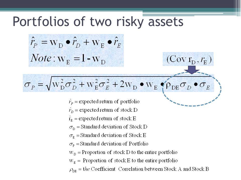 Portfolios of two risky assets