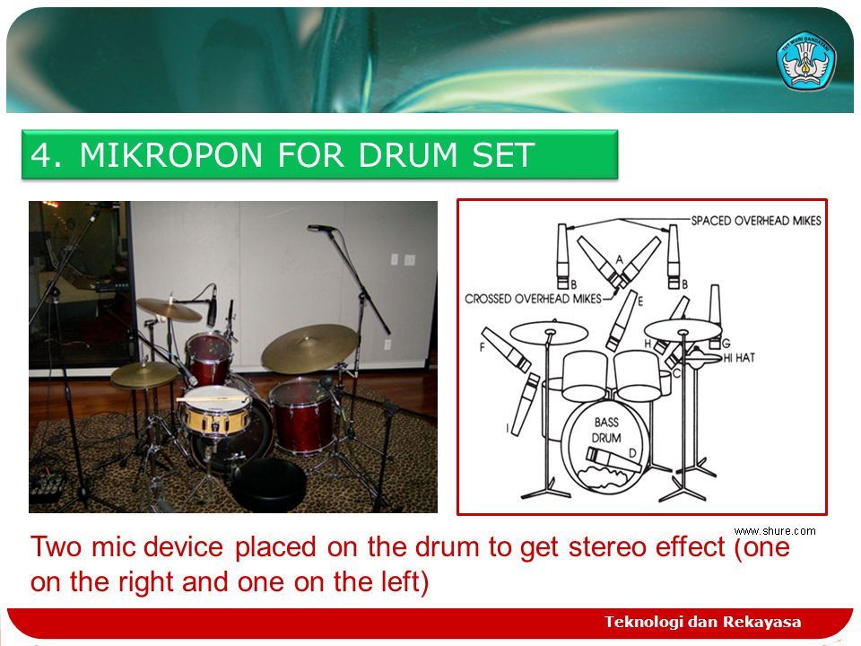 Teknologi dan Rekayasa 4.MIKROPON FOR DRUM SET Two mic device placed on the drum to get stereo effect (one on the right and one on the left)