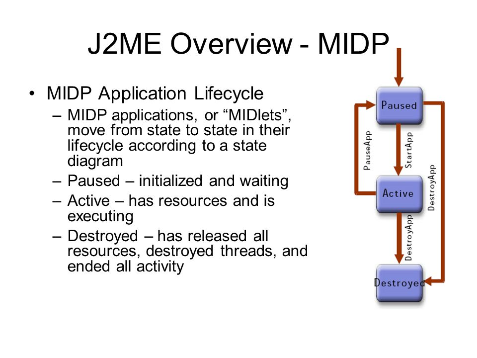 """J2ME Overview - MIDP MIDP Application Lifecycle –MIDP applications, or """"MIDlets"""", move from state to state in their lifecycle according to a state dia"""