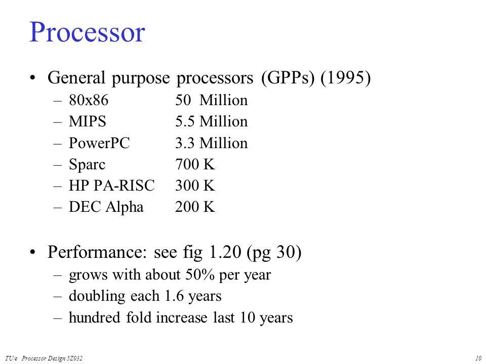 TU/e Processor Design 5Z03210 Processor General purpose processors (GPPs) (1995) –80x86 50 Million –MIPS 5.5 Million –PowerPC 3.3 Million –Sparc 700 K