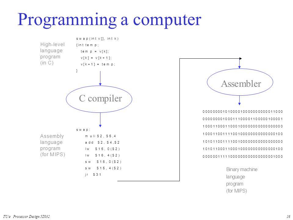 TU/e Processor Design 5Z03216 Programming a computer 00000000101000010000000000011000 00000000100011100001100000100001 1000110001100010000000000000000