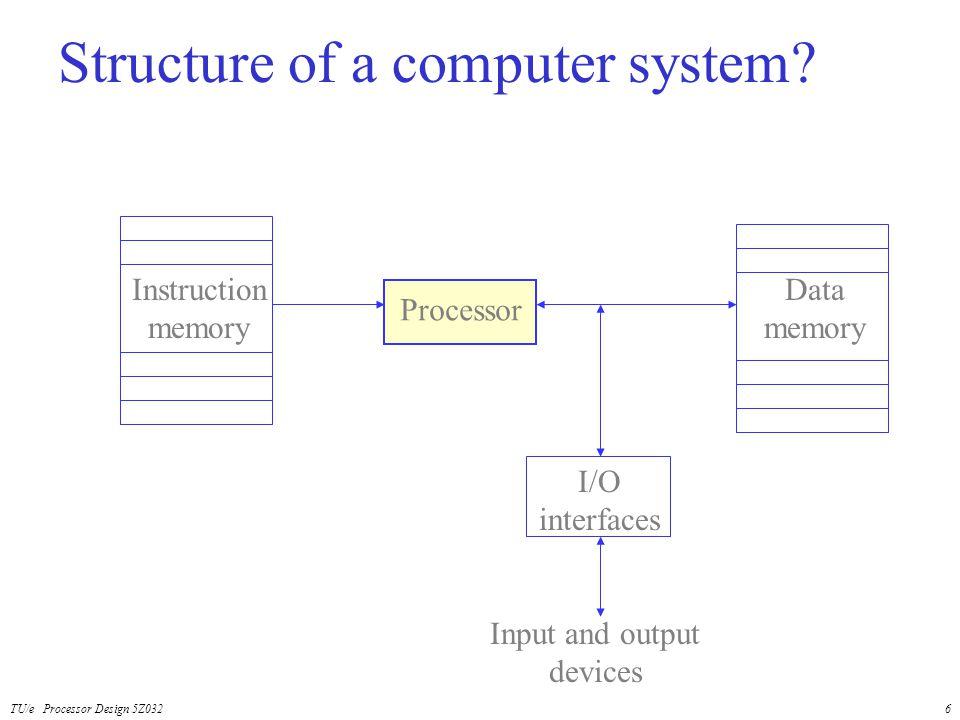 TU/e Processor Design 5Z0326 Structure of a computer system? Instruction memory Data memory I/O interfaces Input and output devices Processor