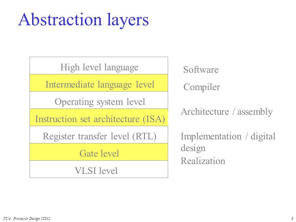 TU/e Processor Design 5Z0329 Abstraction layers Implementation / digital design Gate level Register transfer level (RTL) Instruction set architecture
