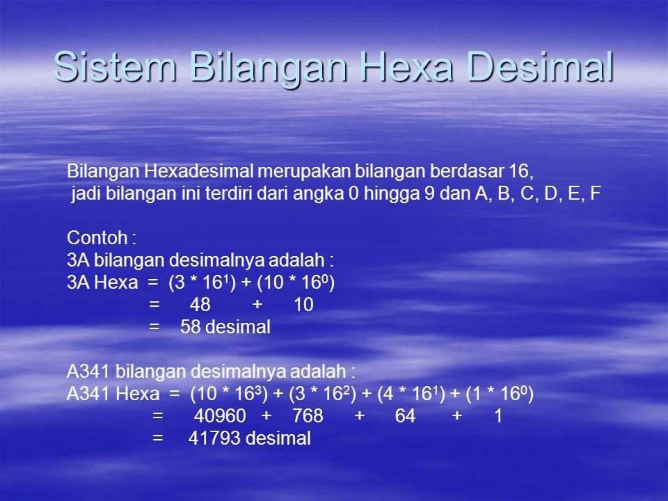 Sistem Bilangan Hexa Desimal Bilangan Hexadesimal merupakan bilangan berdasar 16, jadi bilangan ini terdiri dari angka 0 hingga 9 dan A, B, C, D, E, F