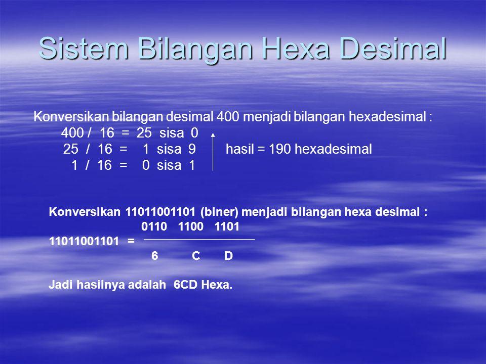 Sistem Bilangan Hexa Desimal Konversikan bilangan desimal 400 menjadi bilangan hexadesimal : 400 / 16 = 25 sisa 0 25 / 16 = 1 sisa 9 hasil = 190 hexad