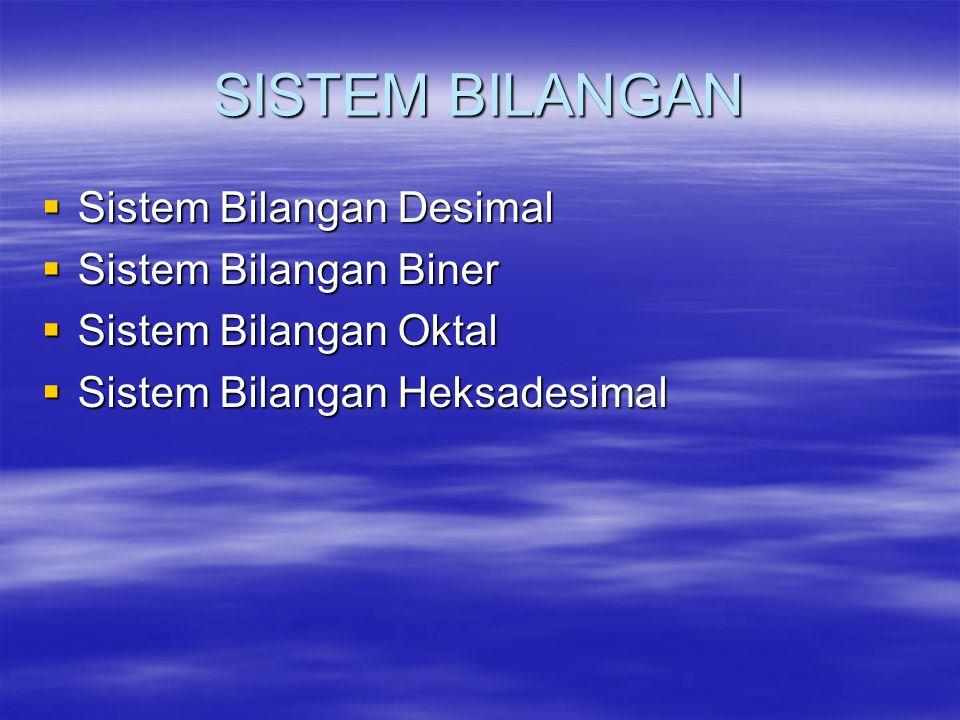 Sistem Bilangan Desimal  Basis 10  Bilangan : 0, 1, 2, 3, 4, 5, 6, 7, 8, 9