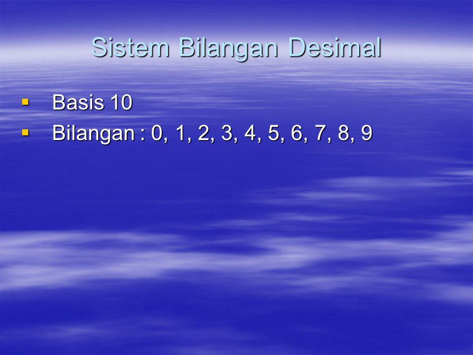 Sistem Bilangan Desimal Contoh : Angka 321 dengan dasar 10 maka : (3 * 10 2 ) + (2 * 10 1 ) + (1 * 10 0 ) = 321 Angka 4532 dengan dasar 10 maka : (4 * 10 3 ) + (5 * 10 2 ) + (3 * 10 1 ) + (2 * 10 0 ) = 4532