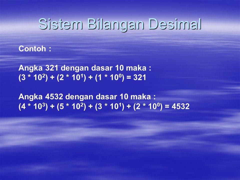Sistem Bilangan Desimal Contoh : Angka 321 dengan dasar 10 maka : (3 * 10 2 ) + (2 * 10 1 ) + (1 * 10 0 ) = 321 Angka 4532 dengan dasar 10 maka : (4 *