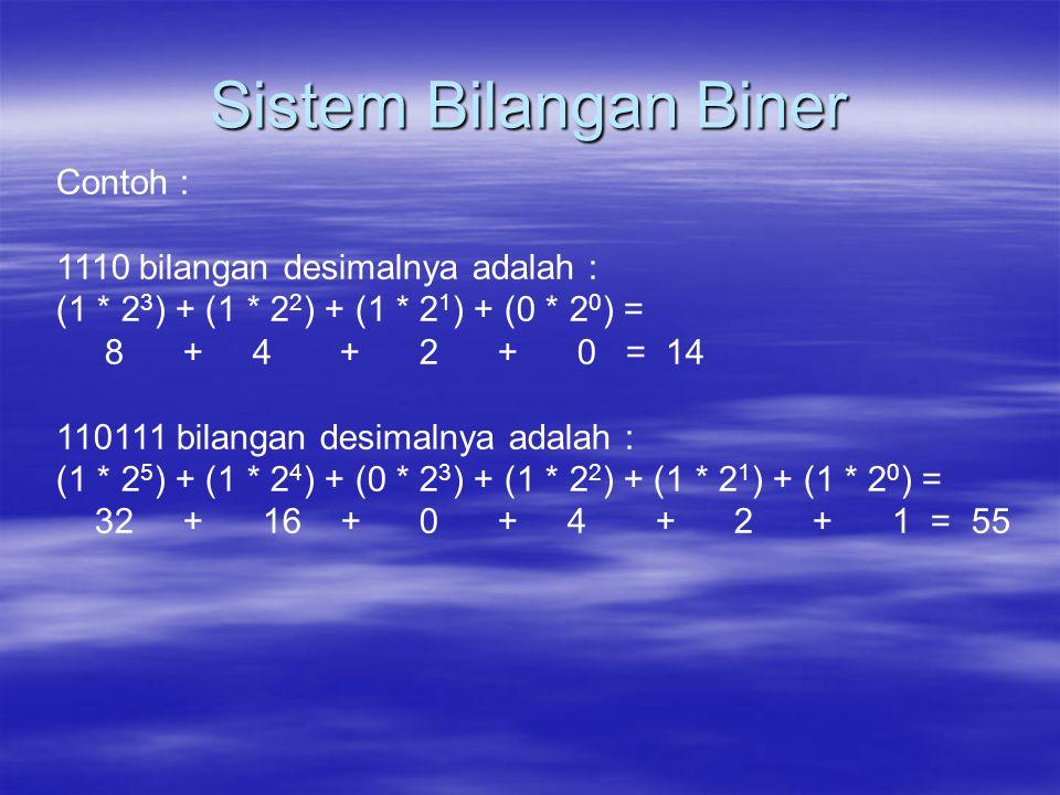 Sistem Bilangan Biner Contoh : 1110 bilangan desimalnya adalah : (1 * 2 3 ) + (1 * 2 2 ) + (1 * 2 1 ) + (0 * 2 0 ) = 8 + 4 + 2 + 0 = 14 110111 bilanga