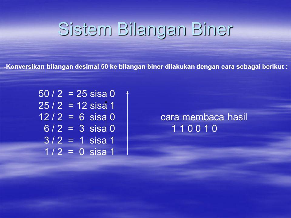 Sistem Bilangan Biner - Konversikan bilangan desimal 50 ke bilangan biner dilakukan dengan cara sebagai berikut : 50 / 2 = 25 sisa 0 25 / 2 = 12 sisa