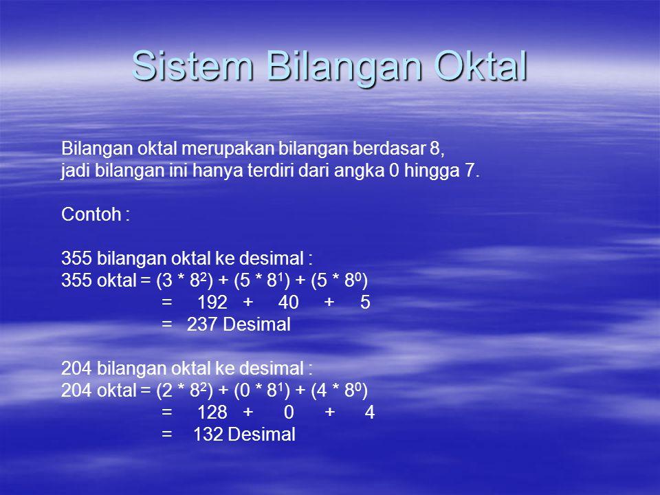 Sistem Bilangan Oktal Konversikan 96 desimal menjadi bilangan oktal : 96 / 8 = 12 sisa 0 12 / 8 = 1 sisa 4 hasil : 140 oktal 1 / 8 = 0 sisa 1 Konversikan 1011101 bilangan biner ke bilangan oktal : 1 011 101 1011101 = 1 3 5 Dengan demikian 1011101 (biner) = 135 (oktal)