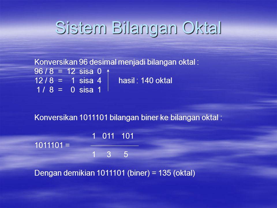 Sistem Bilangan Oktal Konversikan 96 desimal menjadi bilangan oktal : 96 / 8 = 12 sisa 0 12 / 8 = 1 sisa 4 hasil : 140 oktal 1 / 8 = 0 sisa 1 Konversi