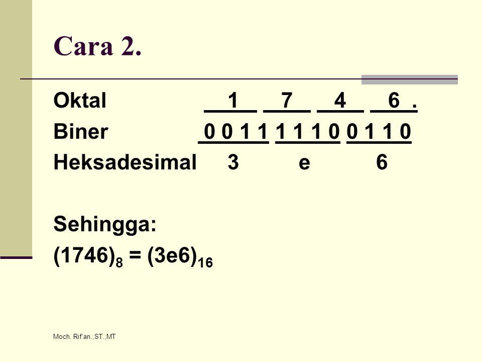 Moch. Rif an.,ST.,MT Cara 2. Oktal 1 7 4 6.