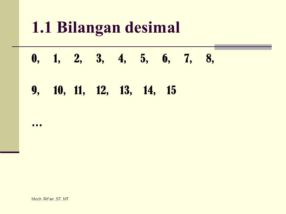 Moch. Rif an.,ST.,MT 1.1 Bilangan desimal 0, 1, 2, 3, 4, 5, 6, 7, 8, 9, 10, 11, 12, 13, 14, 15 …