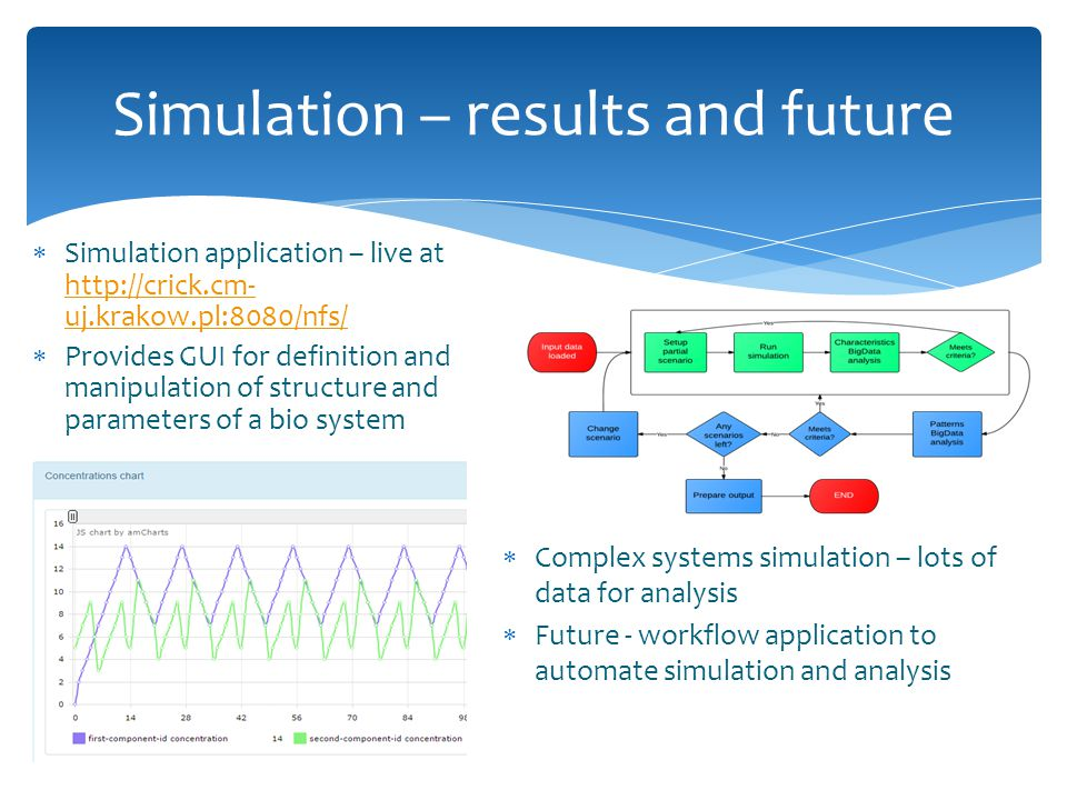  Simulation application – live at http://crick.cm- uj.krakow.pl:8080/nfs/ http://crick.cm- uj.krakow.pl:8080/nfs/  Provides GUI for definition and manipulation of structure and parameters of a bio system Simulation – results and future  Complex systems simulation – lots of data for analysis  Future - workflow application to automate simulation and analysis
