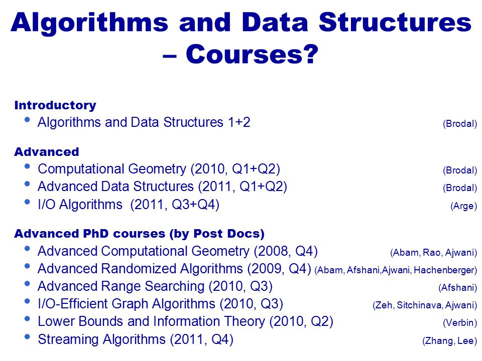 Introductory Algorithms and Data Structures 1+2 (Brodal) Advanced Computational Geometry (2010, Q1+Q2) (Brodal) Advanced Data Structures (2011, Q1+Q2) (Brodal) I/O Algorithms (2011, Q3+Q4) (Arge) Advanced PhD courses (by Post Docs) Advanced Computational Geometry (2008, Q4) (Abam, Rao, Ajwani) Advanced Randomized Algorithms (2009, Q4) (Abam, Afshani,Ajwani, Hachenberger) Advanced Range Searching (2010, Q3) (Afshani) I/O-Efficient Graph Algorithms (2010, Q3) (Zeh, Sitchinava, Ajwani) Lower Bounds and Information Theory (2010, Q2) (Verbin) Streaming Algorithms (2011, Q4) (Zhang, Lee) Algorithms and Data Structures – Courses