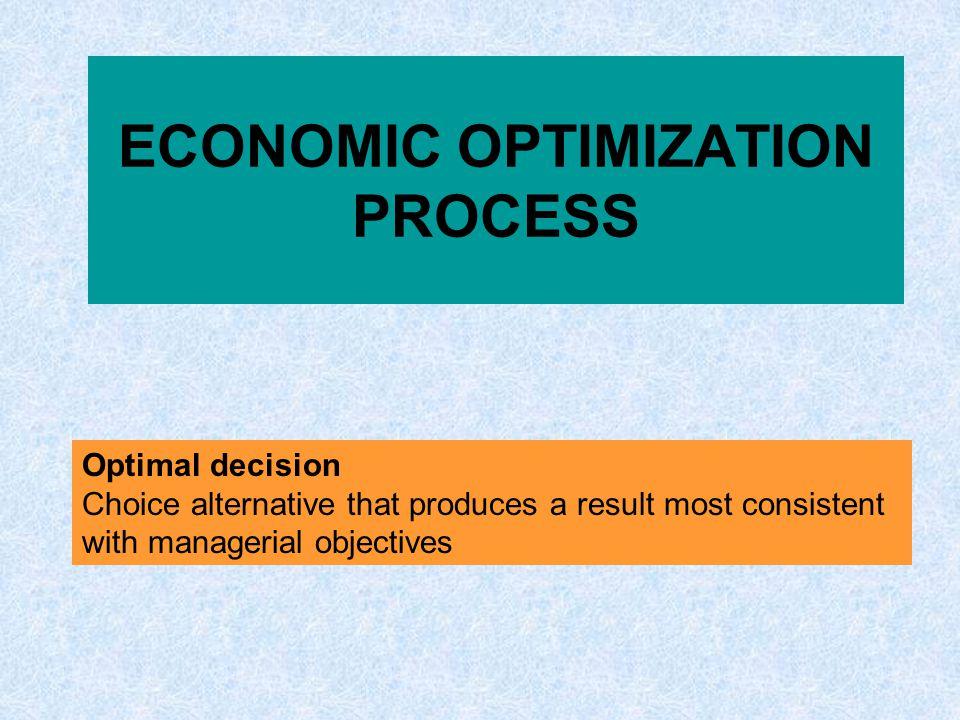 Comparing R(q) and C(q) – Output level: q * R(q)= C(q) MR = MC Profit is maximized R(q) 0 Cost, Revenue, Profit $ (per year) Output (units per year) C(q) A B q0q0 q*q* Marginal Revenue, Marginal Cost, and Profit Maximization