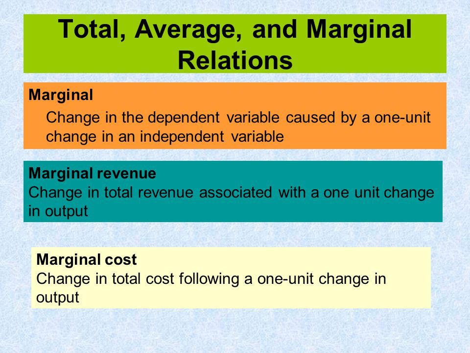 Total, Average, and Marginal Relations Marginal Change in the dependent variable caused by a one-unit change in an independent variable Marginal reven