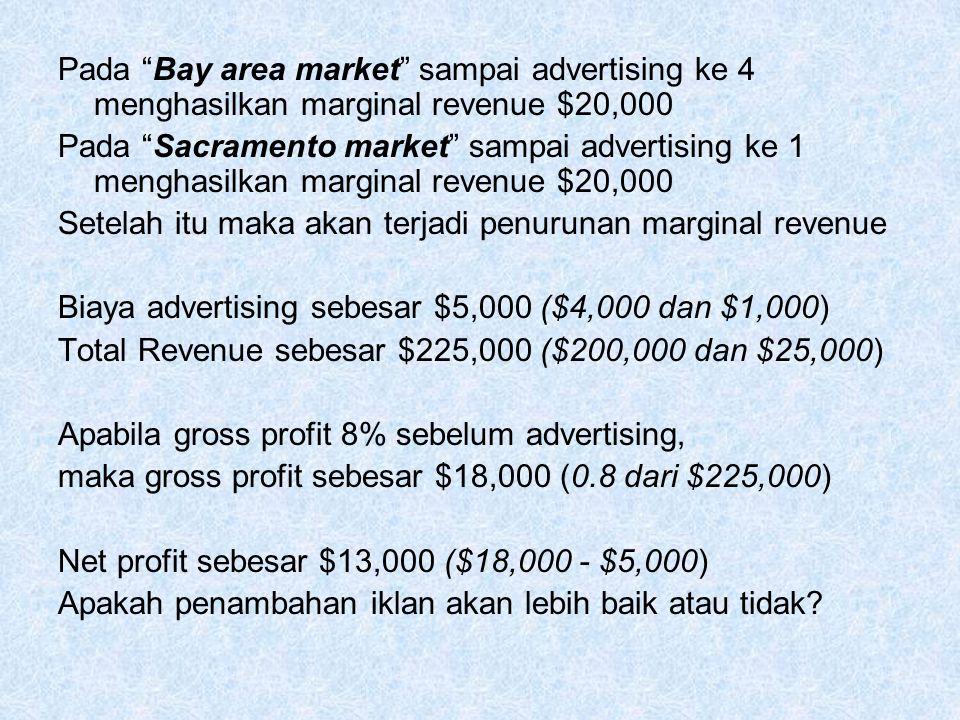 "Pada ""Bay area market"" sampai advertising ke 4 menghasilkan marginal revenue $20,000 Pada ""Sacramento market"" sampai advertising ke 1 menghasilkan mar"