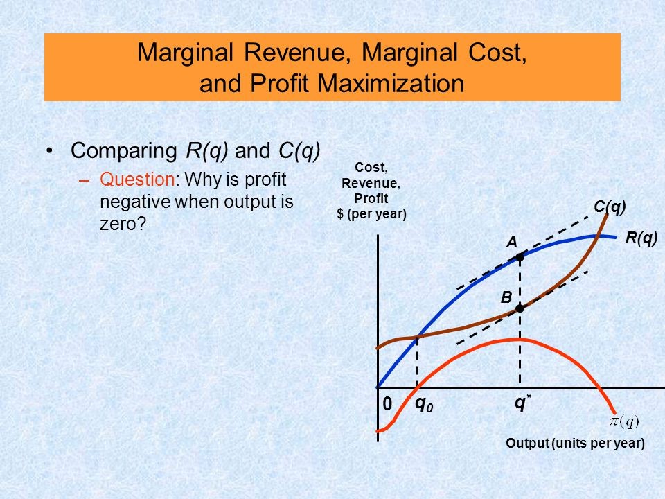 Comparing R(q) and C(q) –Question: Why is profit negative when output is zero? Marginal Revenue, Marginal Cost, and Profit Maximization R(q) 0 Cost, R