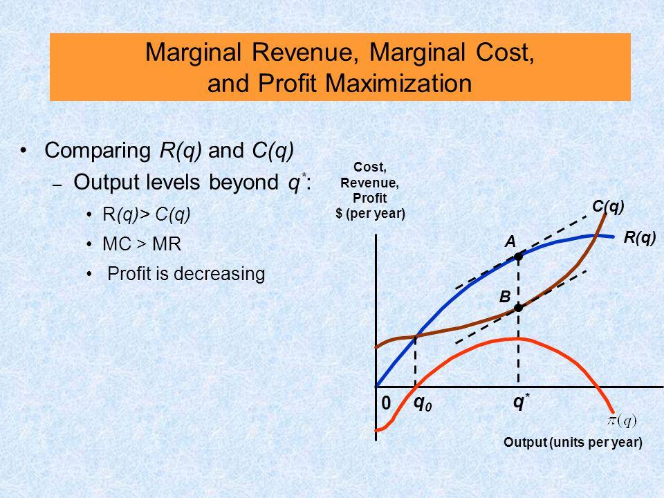 Comparing R(q) and C(q) – Output levels beyond q * : R(q)> C(q) MC > MR Profit is decreasing Marginal Revenue, Marginal Cost, and Profit Maximization