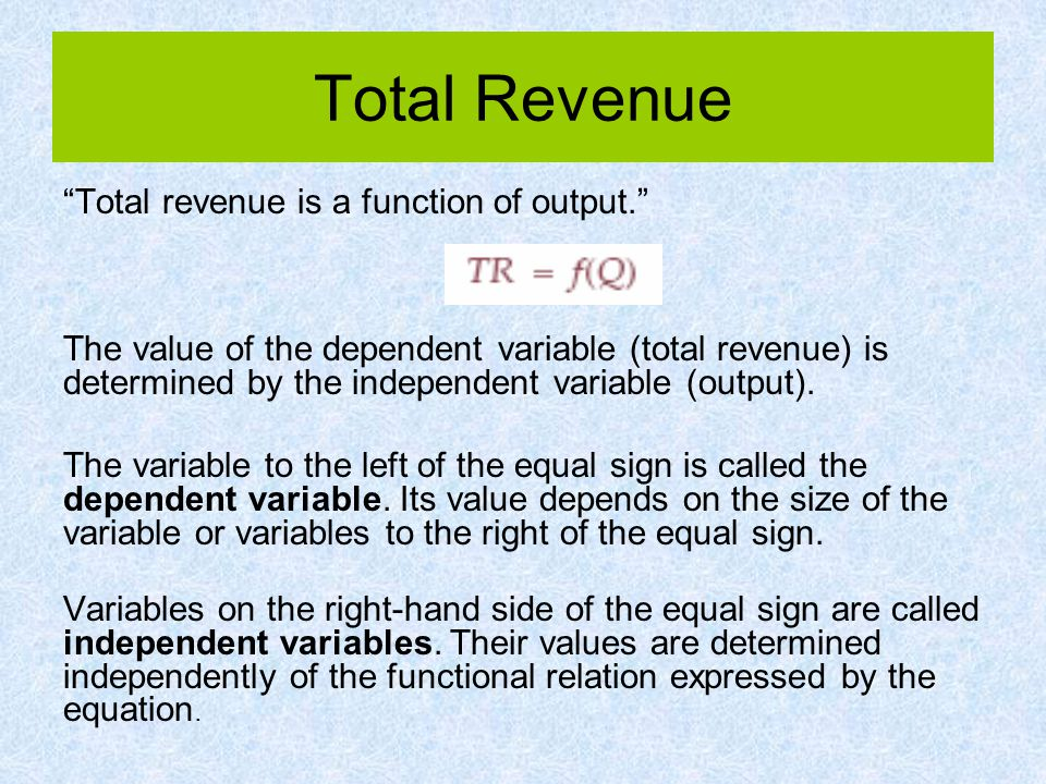 Comparing R(q) and C(q) –Question: Why is profit negative when output is zero.
