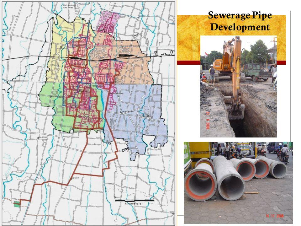 Sewerage Pipe Development