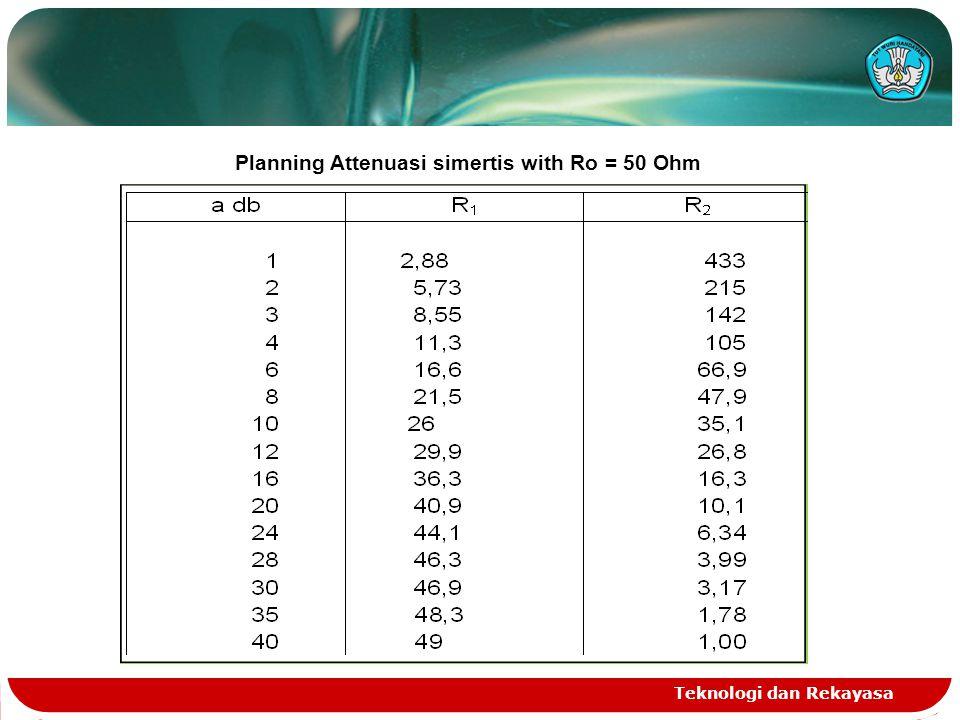 Teknologi dan Rekayasa Planning Attenuasi simertis with Ro = 50 Ohm