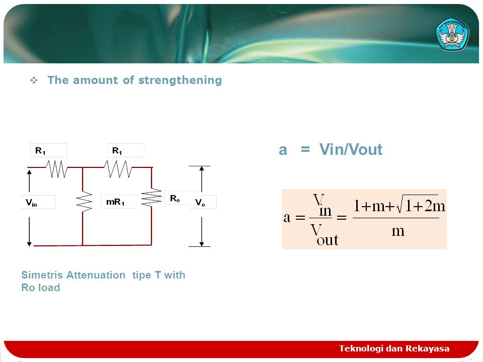 Teknologi dan Rekayasa  The amount of strengthening Simetris Attenuation tipe T with Ro load a = Vin/Vout