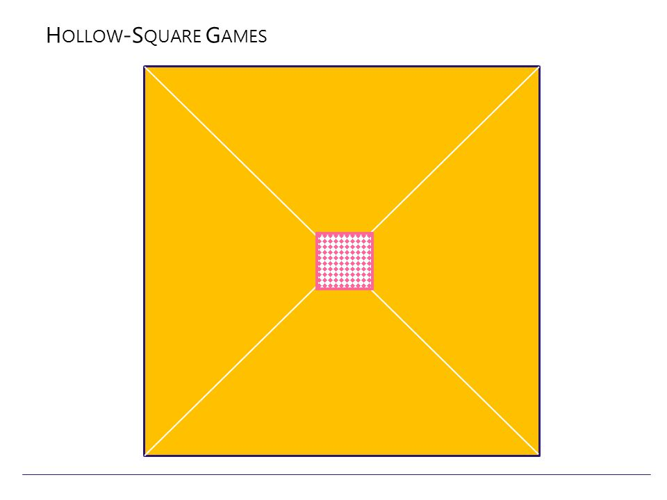 H OLLOW -S QUARE G AMES