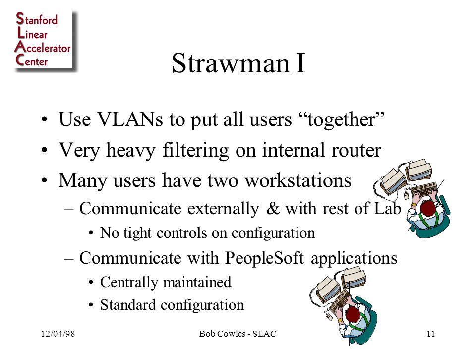 12/04/98Bob Cowles - SLAC11 Strawman I Use VLANs to put all users together Very heavy filtering on internal router Many users have two workstations –Communicate externally & with rest of Lab No tight controls on configuration –Communicate with PeopleSoft applications Centrally maintained Standard configuration