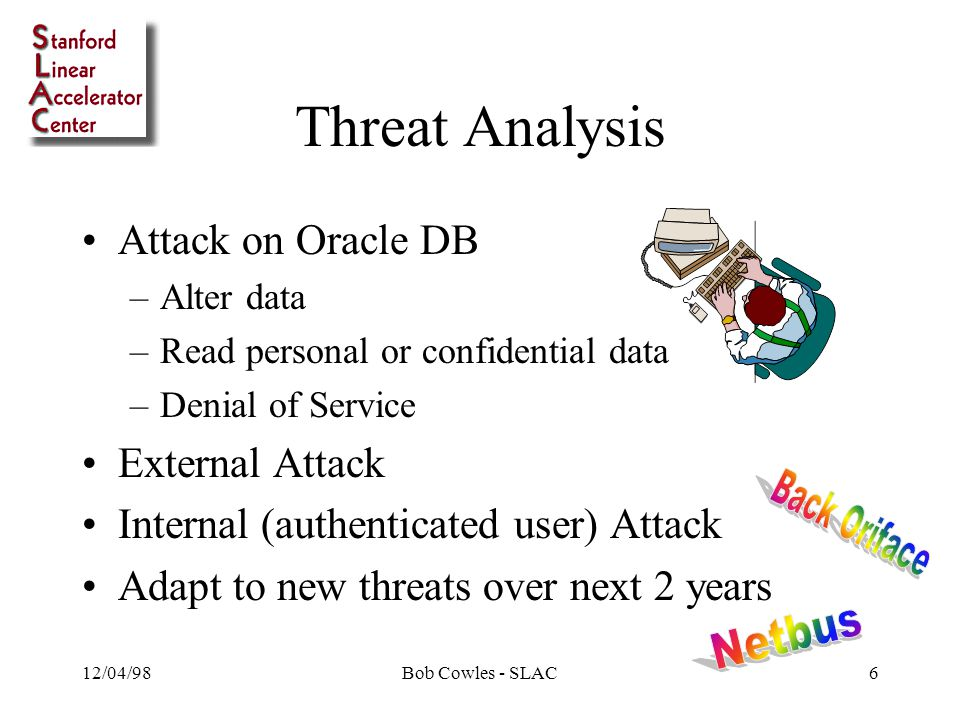 12/04/98Bob Cowles - SLAC6 Threat Analysis Attack on Oracle DB –Alter data –Read personal or confidential data –Denial of Service External Attack Internal (authenticated user) Attack Adapt to new threats over next 2 years