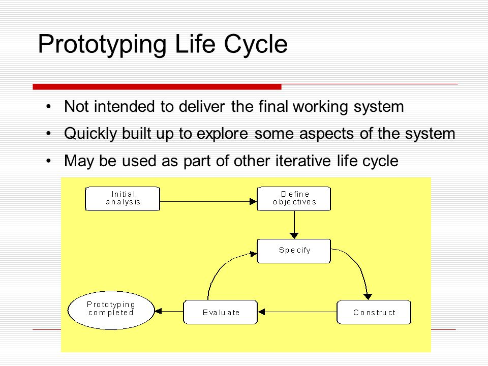 Prototyping Life Cycle Not intended to deliver the final working system Quickly built up to explore some aspects of the system May be used as part of