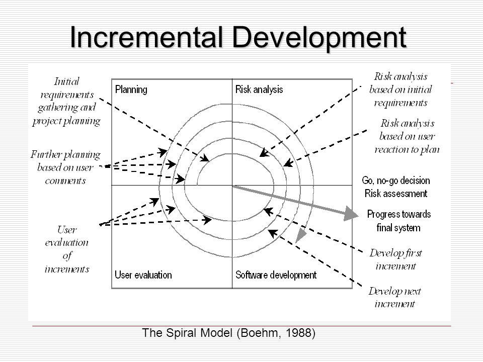 The Spiral Model (Boehm, 1988) Incremental Development