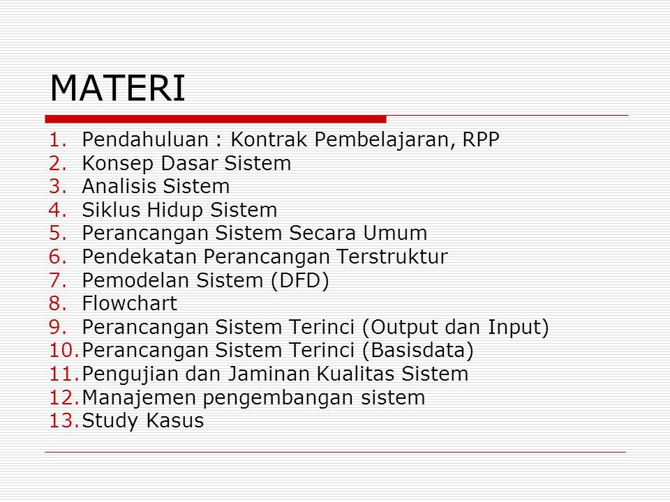 MATERI 1.Pendahuluan : Kontrak Pembelajaran, RPP 2.Konsep Dasar Sistem 3.Analisis Sistem 4.Siklus Hidup Sistem 5.Perancangan Sistem Secara Umum 6.Pend