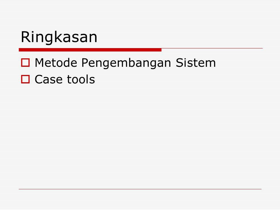 Ringkasan  Metode Pengembangan Sistem  Case tools