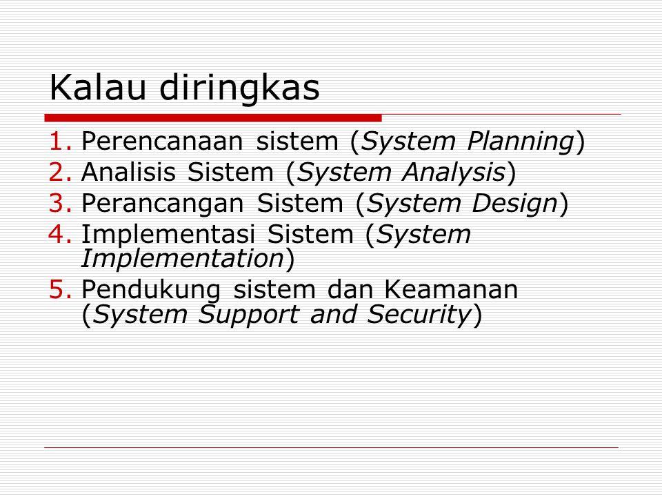 Kalau diringkas 1.Perencanaan sistem (System Planning) 2.Analisis Sistem (System Analysis) 3.Perancangan Sistem (System Design) 4.Implementasi Sistem