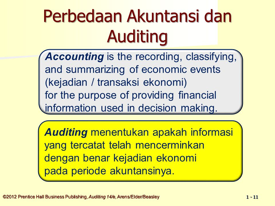 ©2012 Prentice Hall Business Publishing, Auditing 14/e, Arens/Elder/Beasley 1 - 11 Perbedaan Akuntansi dan Auditing Accounting is the recording, class